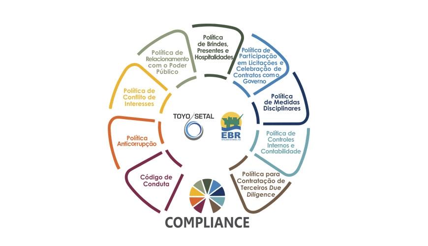 uploads/pagina/70/pagina-compliance-logo-port.jpg